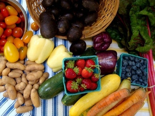 how to eat sustainably ecokaren