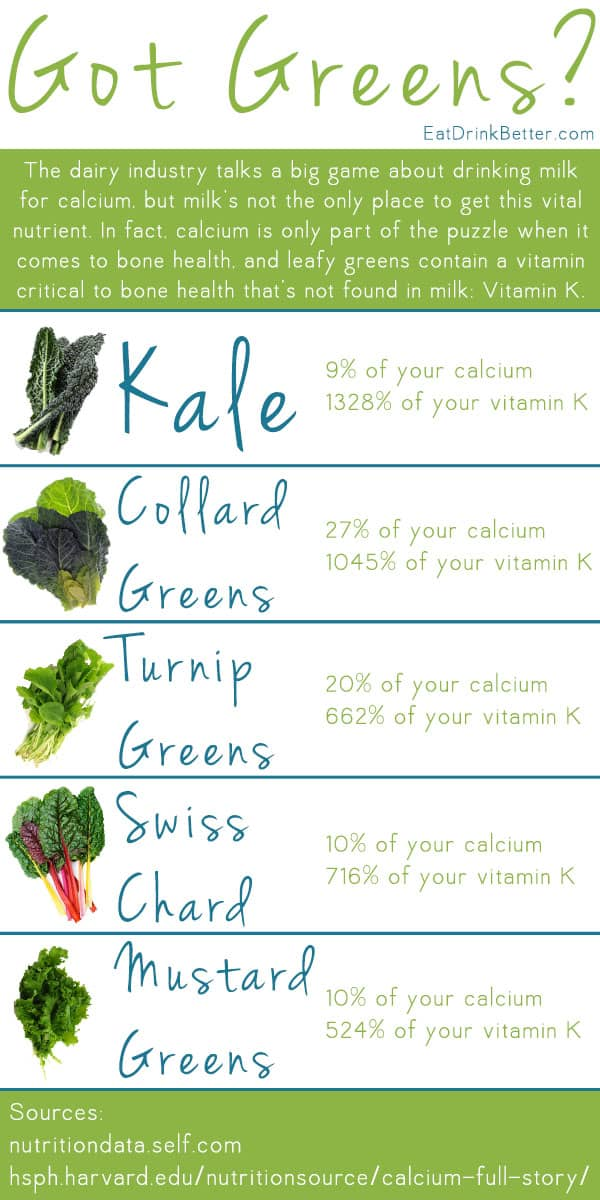 Dark Leafy Greens: Kale, Collard greens, Turnip Greens, Swiss chard, and Mustard greens vitamin description