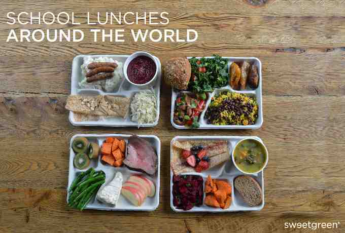 What School Lunches Look Like Worldwide